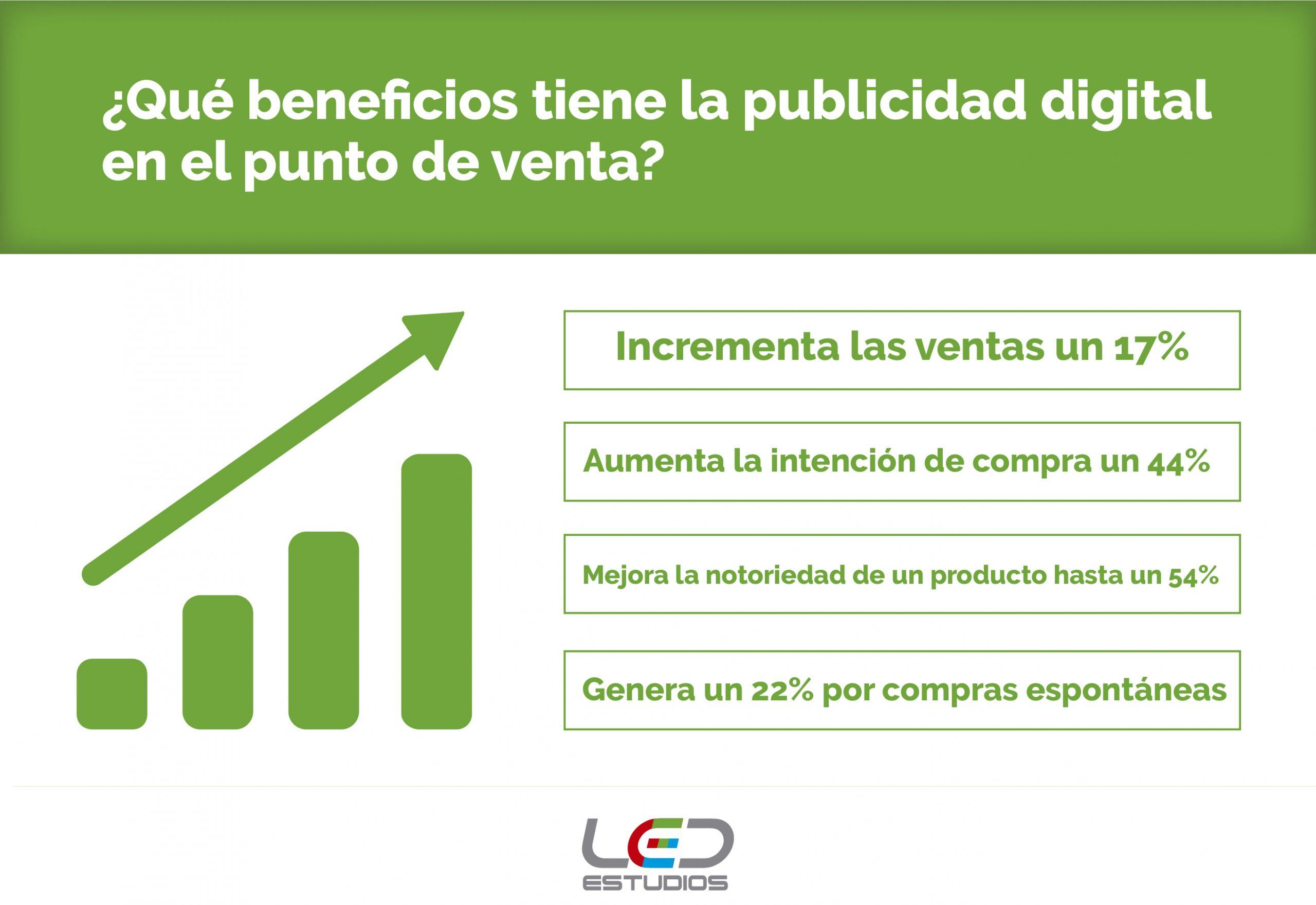 LED ESTUDIOS en Murcia - Venta e instalación de soportes publicitarios multimedia